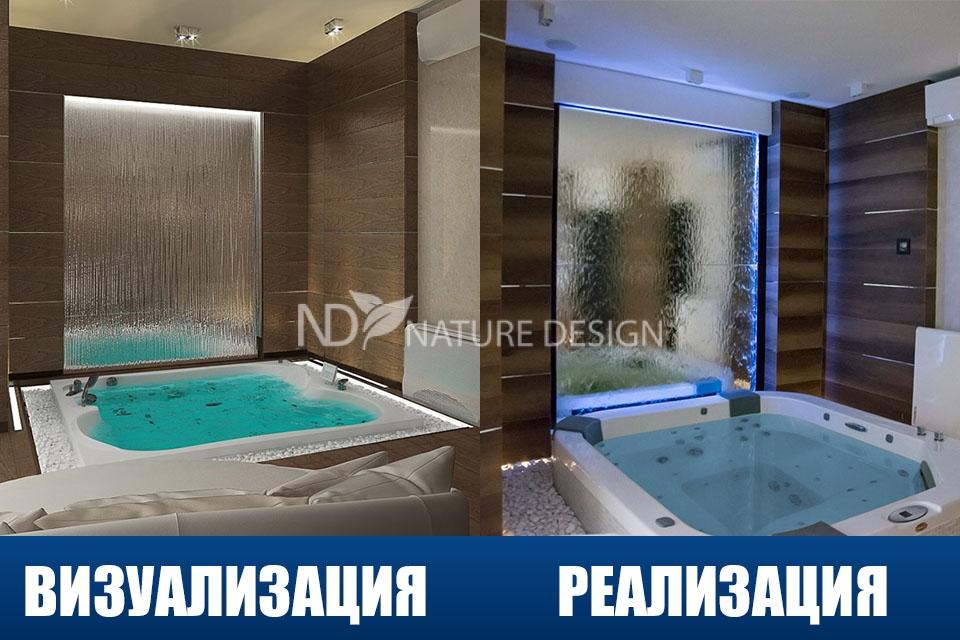 vizualizatsiya_vodopad_po_zerkalu